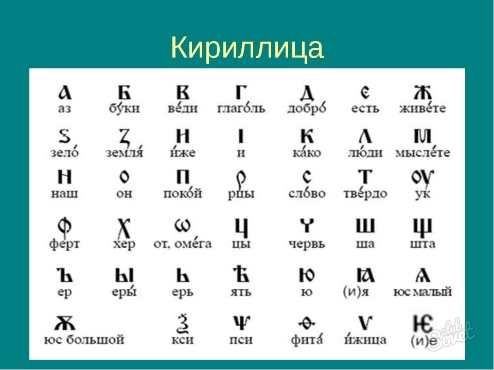 Перевод в транслит онлайн, транслитерация кириллицы