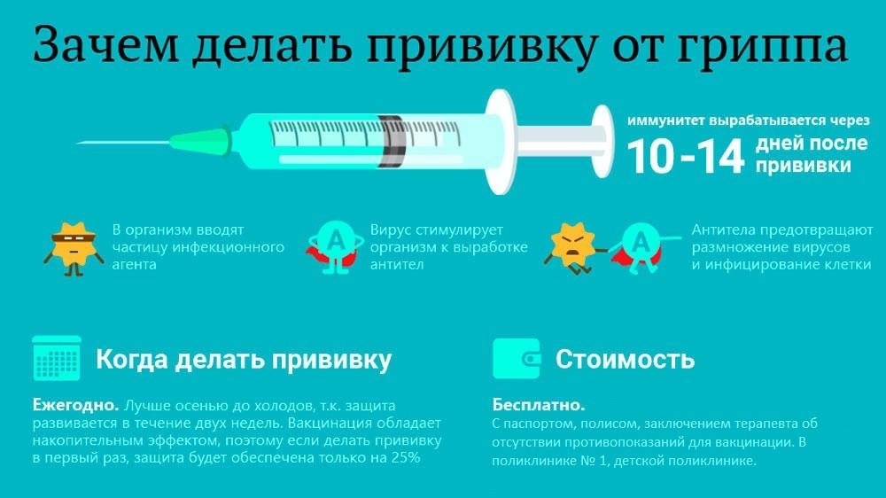 Что нельзя делать после вакцинации от коронавируса?